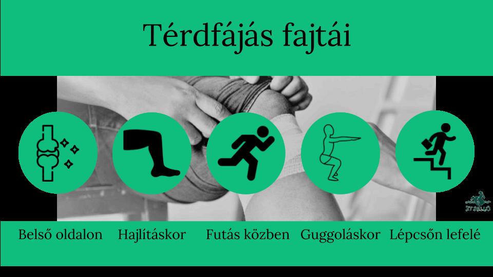 térdízületek ízületi fájdalma)
