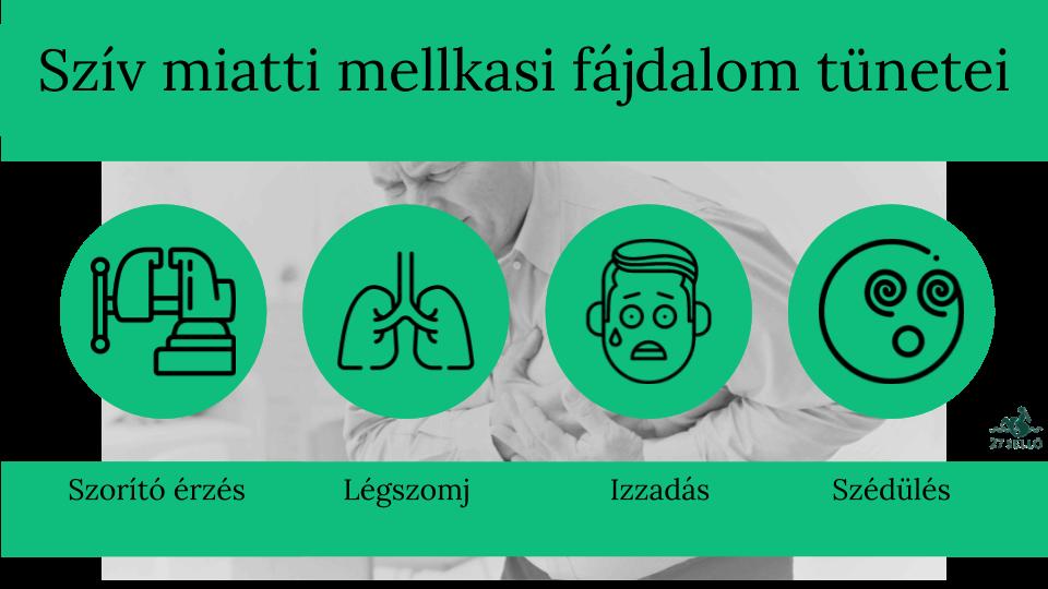 mellkasi osteochondrozis gyógyszerei)