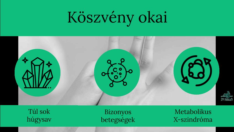 ízületi kezelés uborka)
