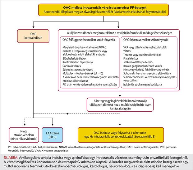 akut rheumatoid arthritis ellátási terv)