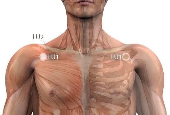a vállízület krónikus bursitisének kezelése
