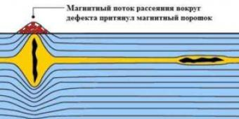 rézhuzal-kötések kezelése fájdalom a kéz ízületei