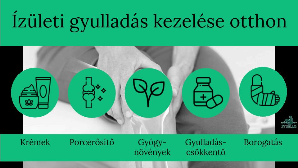 ízületi gyulladásos mikromotáció kezelése)