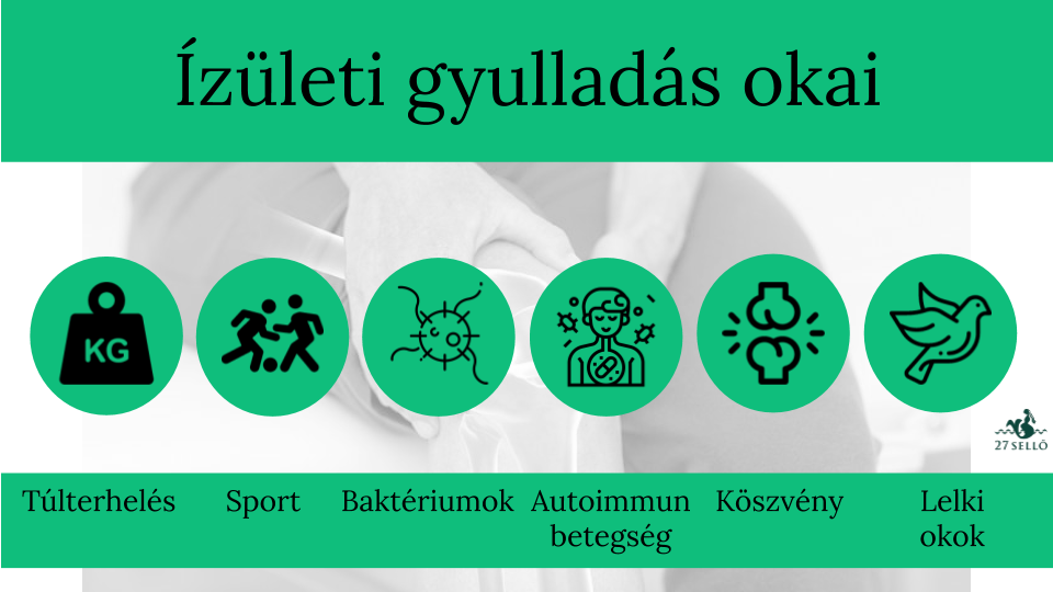 gyulladt ízületi gyulladás kezelésére)