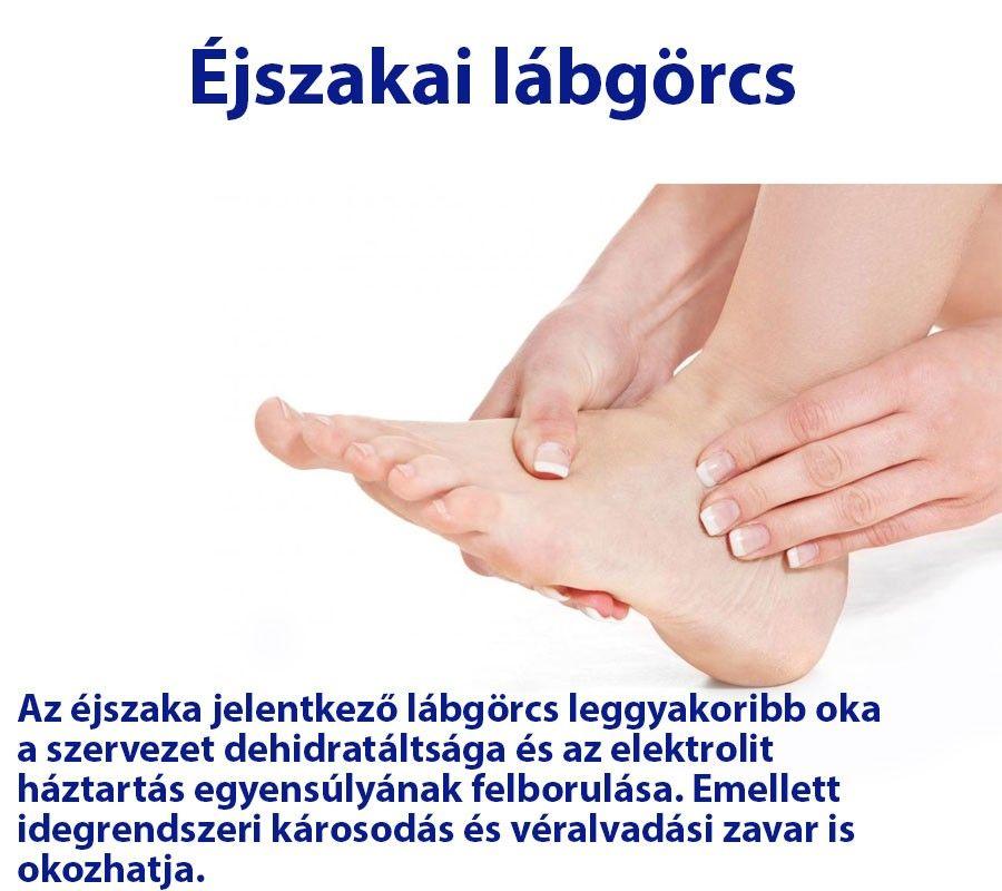 Éjszakai csípőfájdalom: ezek lehetnek az okai   cseszlovak.hu