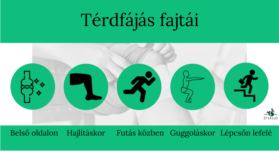 hajlított ízületi fájdalom hajlítás közben)