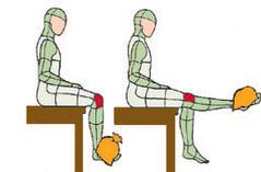 gyakorlatok térd artrózisához)