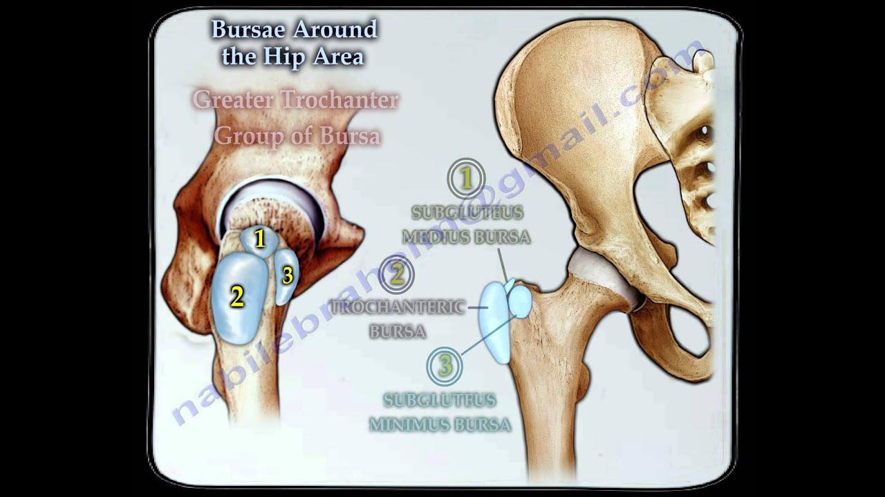 synovitis és bursitis a vállízület kezelésében arta közös előkészítés