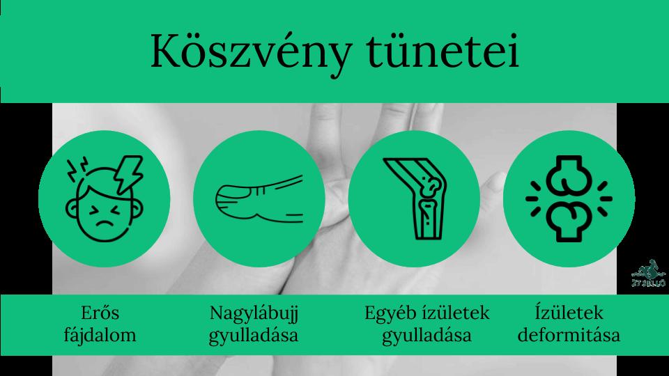 kenőcsök köszvény izületi fájdalmainak kezelésére)