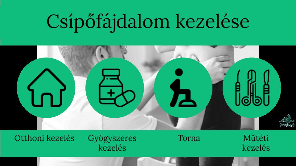 Kisízületek | Blausen Medical