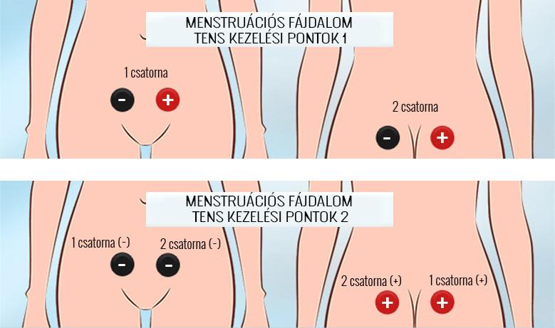 enyhíti a térdízületek ízületeinek fájdalmát az ízületi gyulladás kezelése a legjobban