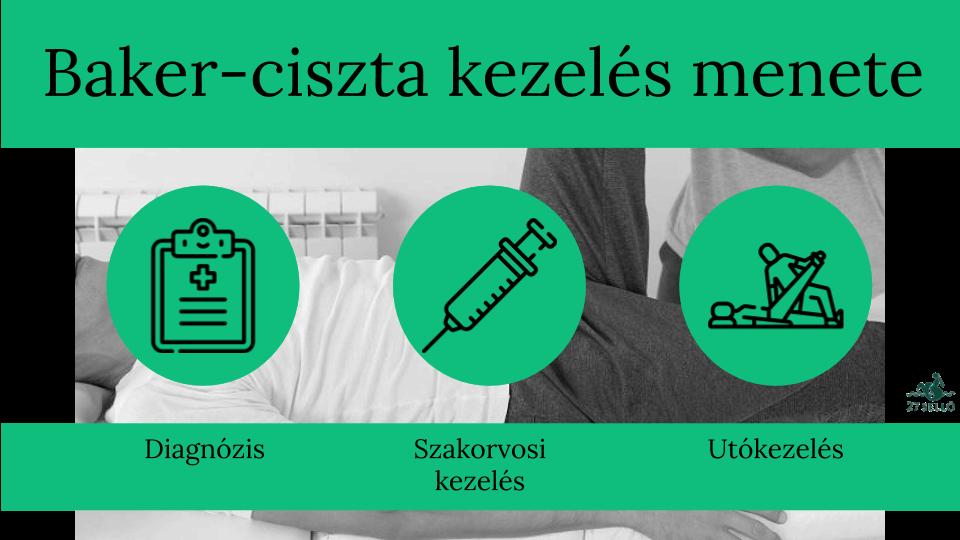 Állkapocs ízületi kezelés Budapest - temporomandibuláris terápia gyógytornász