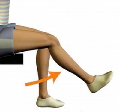 posztraumás artritisz lábujjkezelés