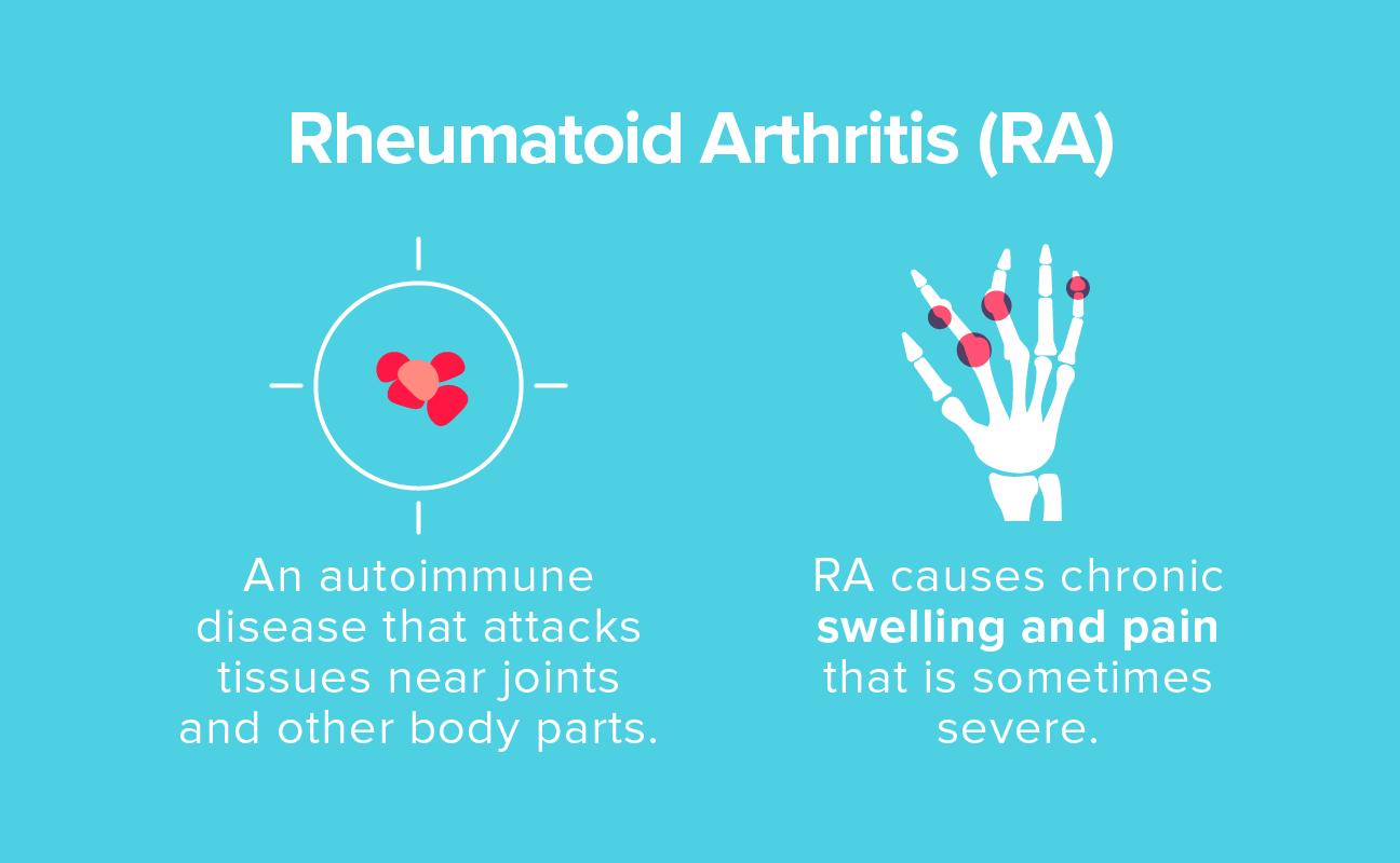 systemic autoimmune disease rheumatoid arthritis