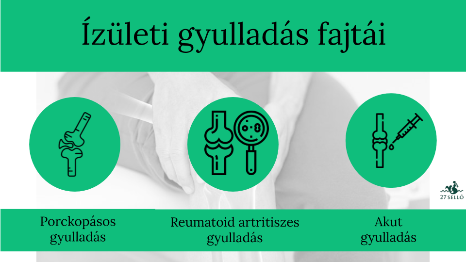 antibiotikum után ízületi gyulladás)