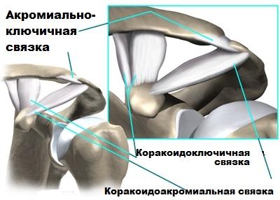 diclofenac artróziskezelés)