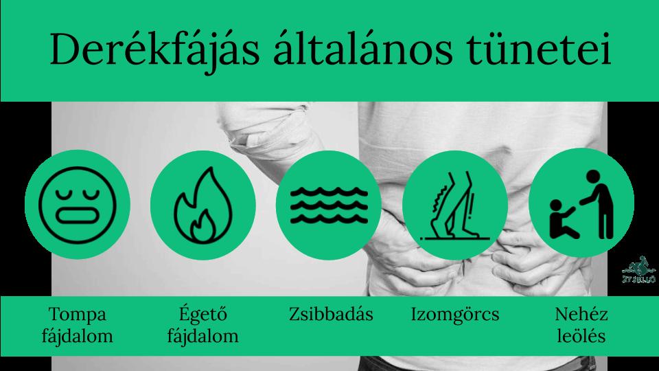 akut lábujjízület fájdalom)