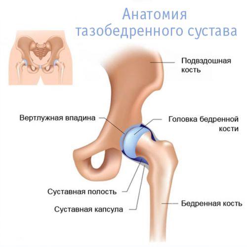 csípő diprospan kezelés iliotibial tract pain