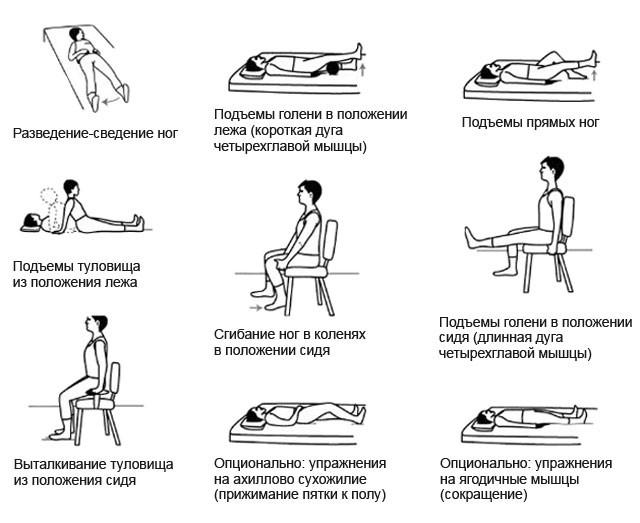 csípőpótlás után, ágyékfájdalom)