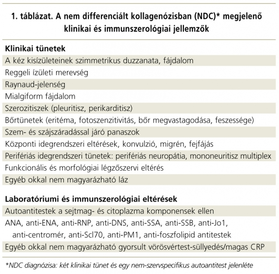 kézízületi betegségek nevei)