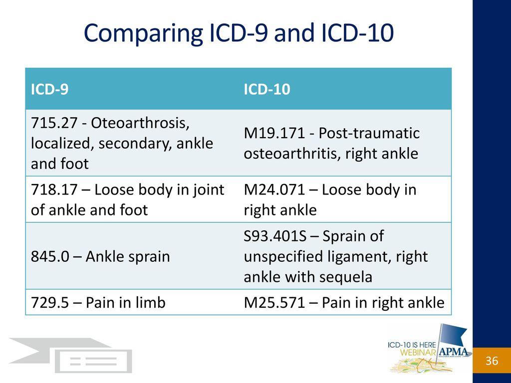 metatarsophalangeal osteoarthritis icd 10
