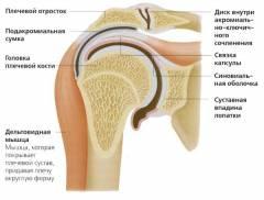 mi a vállízület 1. fokú artrózisa a jobb láb fáj a csípőízületben
