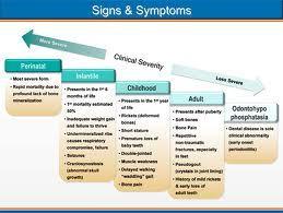 Klinikai vizsgálat a Térd osteoarthritis: NISELAT - Klinikai vizsgálatok nyilvántartása - ICH GCP