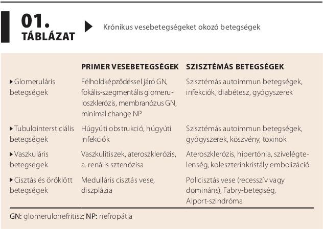 vállbetegség kezelése)