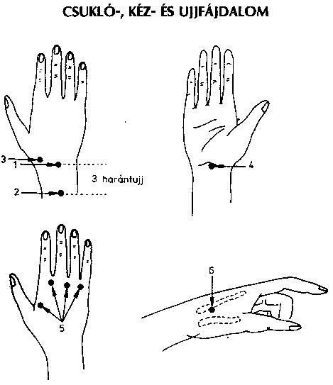 duzzanat a kéz ízületei között